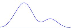 NLP_Solutions_Brainwaves_Delta_Waves