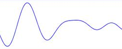 NLP_Solutions_Brainwaves_Theta_Waves