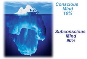 NLP_Solutions_Conscious_Mind_Subconscious_Mind_Unconscious_Mind